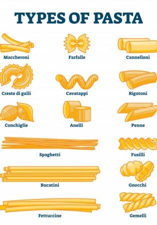 Pasta type